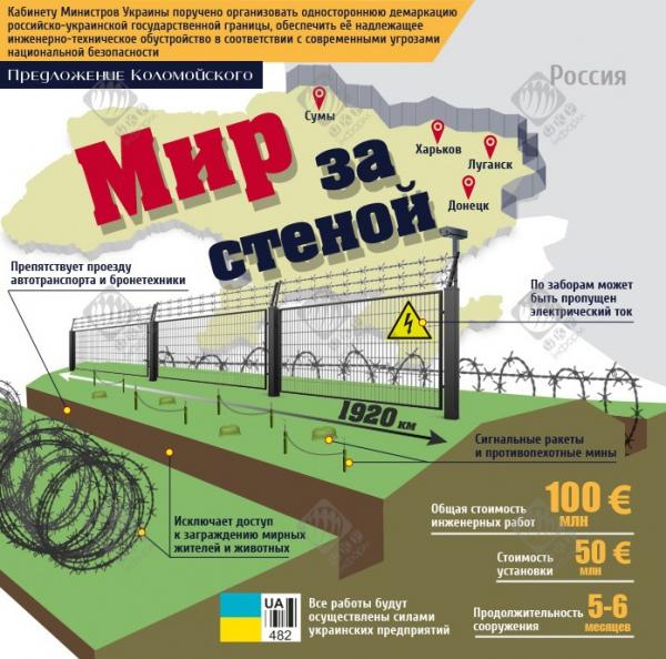 Облаштування кордону з РФ на Харківщині завершиться до кінця року, наступною ділянкою стане кордон на Сумщині, - Троян - Цензор.НЕТ 8145