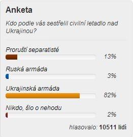 Результаты чешского опроса, которые были опубликованы в российских СМИ
