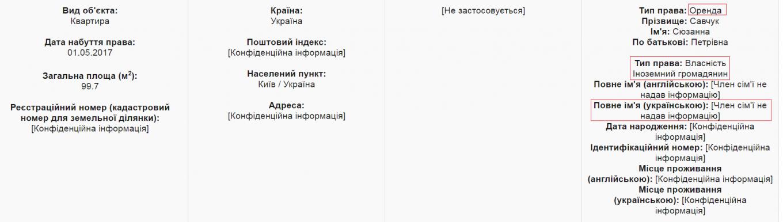 Секретарь двух президентов. Что известно о влиятельном чиновнике Днепрове, который держится в тени