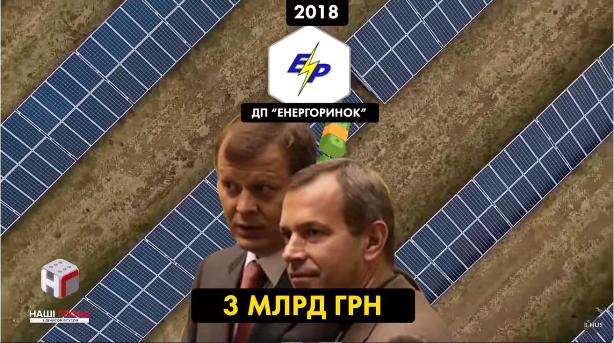 Братья Клюевы