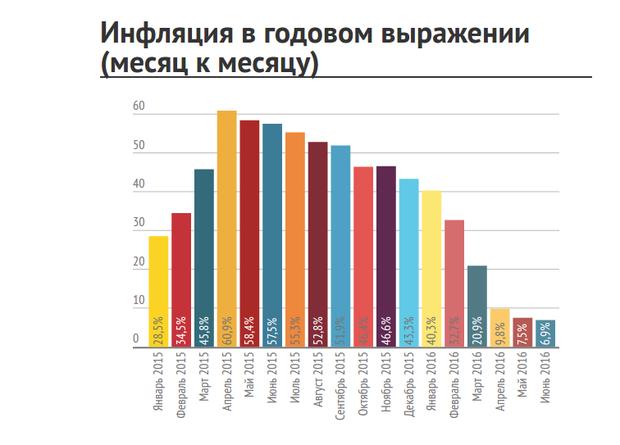Должностные лица «Приватбанка» присвоили 19 млрд. грн - ГПУ