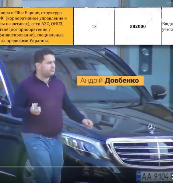 Юрист Андрей Довбенко