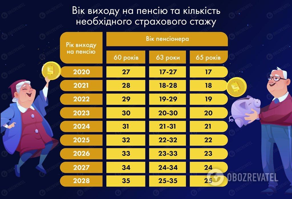 «Це не моя проблема», – активісти показали, як працює прокуратура Славутича — Украинские новости