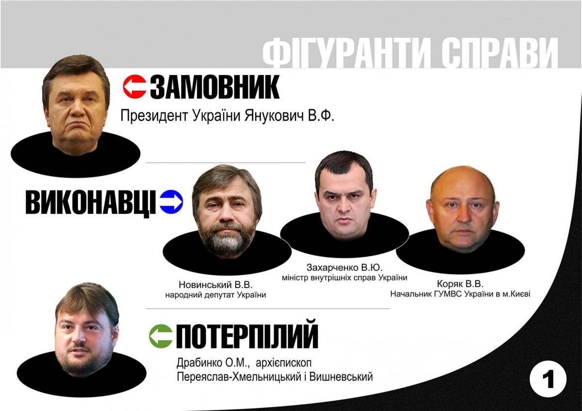 Рада отказалась рассматривать вопрос оперсональных санкциях для Януковича