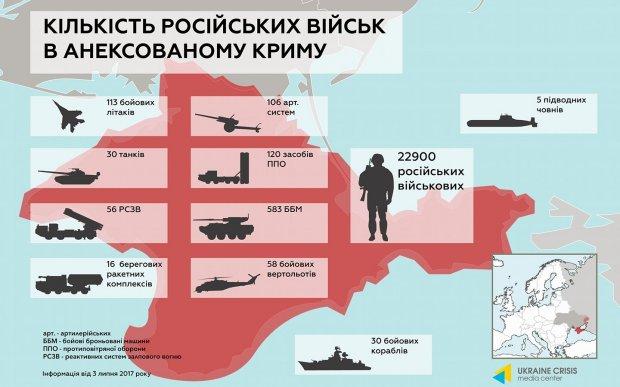 НаДонбассе находятся неменее 39 тыс. русских военных инаемников,— Климпуш-Цинцадзе
