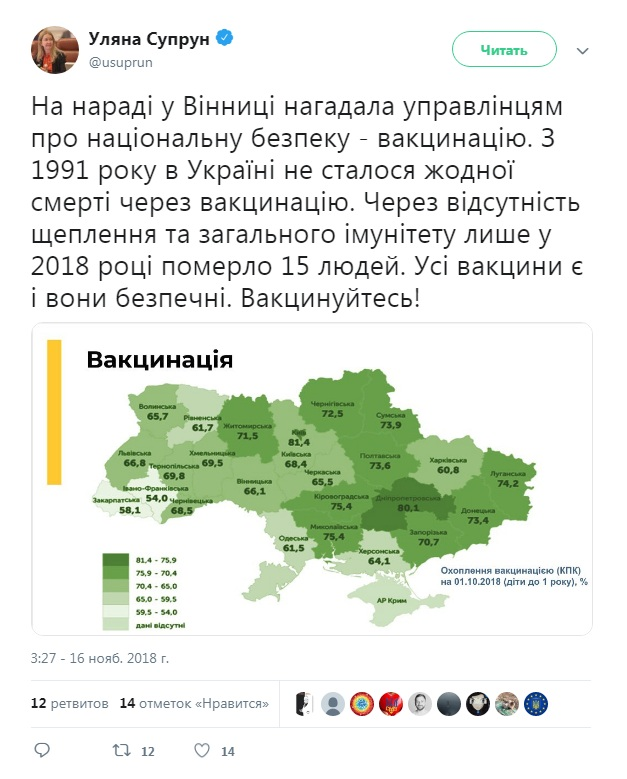 Скрин Ульяна Супрун/Твиттер