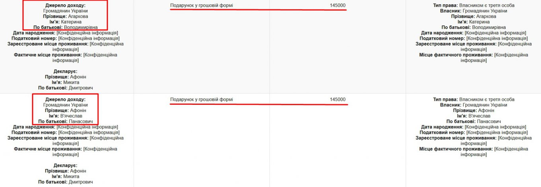 7e75d6e8d78bef7e - Дмитрий Афинин своими делишками поднял волну протеста в Кропивницком: люди в ярости