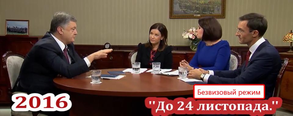 """""""Мы ни при каких условиях не намерены отказываться от евроинтеграционного курса"""", - Порошенко - Цензор.НЕТ 5040"""