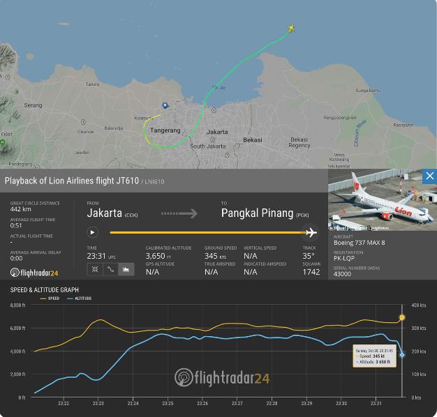 По данным Flightradar случилось крушение