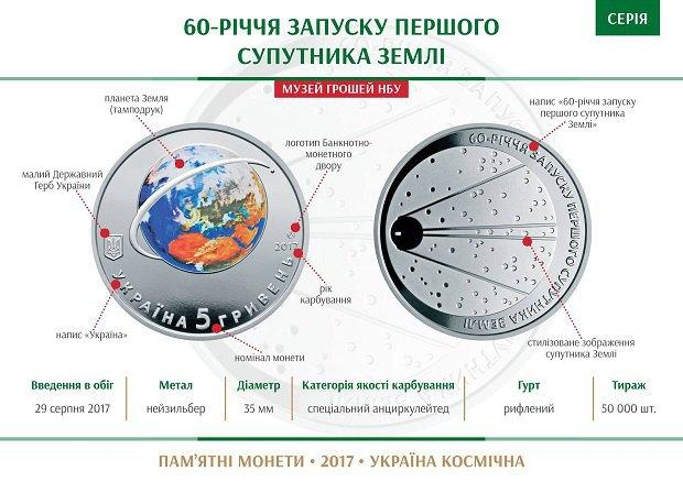 Нацбанк выпустил памятные монеты к60-летию запуска первого спутника Земли