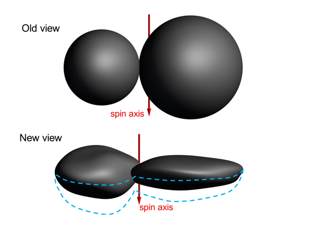 Модель Ультима Туле (2014 MU69). NASA/Johns Hopkins University