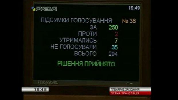 Картинки по запросу За это решение проголосовали 250 депутатов.