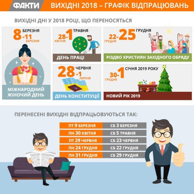 перенос рабочих дней в январе 2019