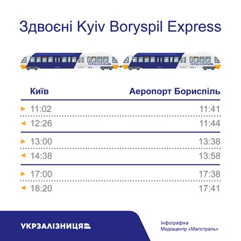 Ваэропорту «Борисполь» задержали вора авиационного топлива