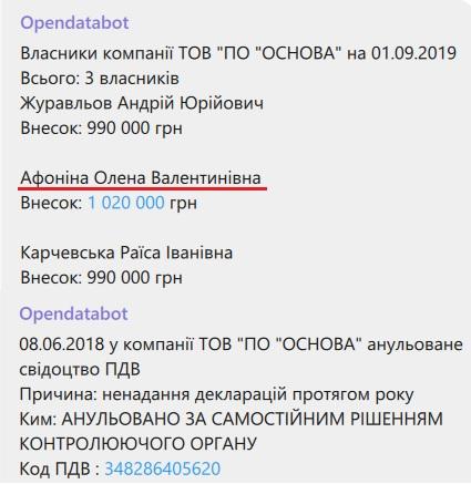 df15d6e86222acb1 - Дмитрий Афинин своими делишками поднял волну протеста в Кропивницком: люди в ярости