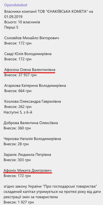 e215d6e88812b699 - Дмитрий Афинин своими делишками поднял волну протеста в Кропивницком: люди в ярости