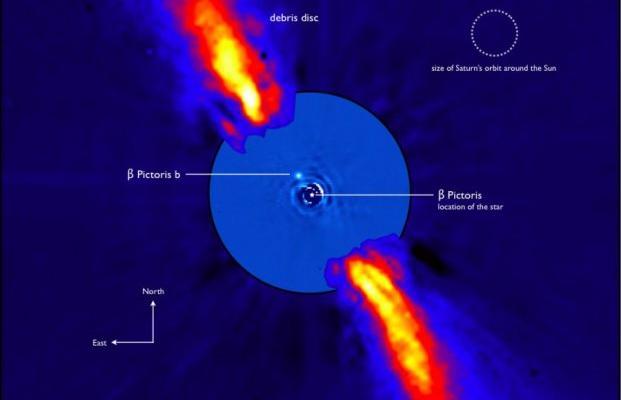 Астрономам впервые удалось увидеть реальное движение экзопланеты по ее орбите